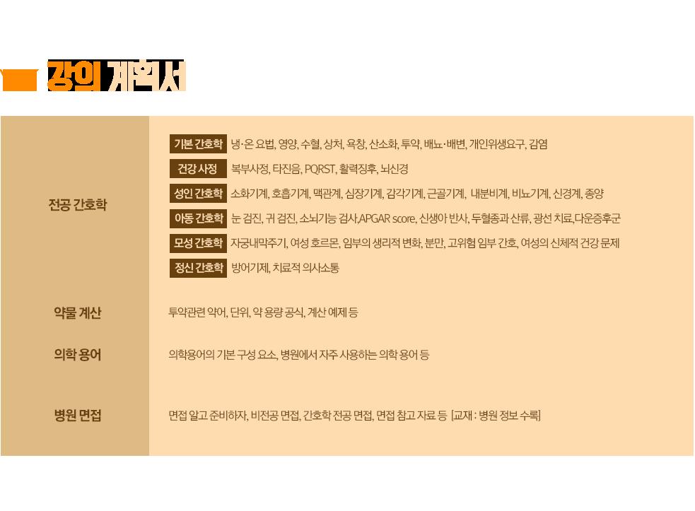병원공채_강의계획서_정보