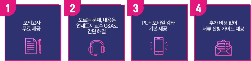 NCLEX-RN의 절대 비법!