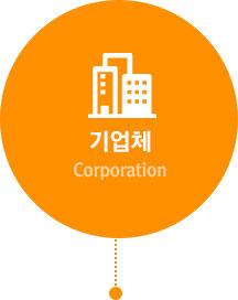 기업체 Corporation