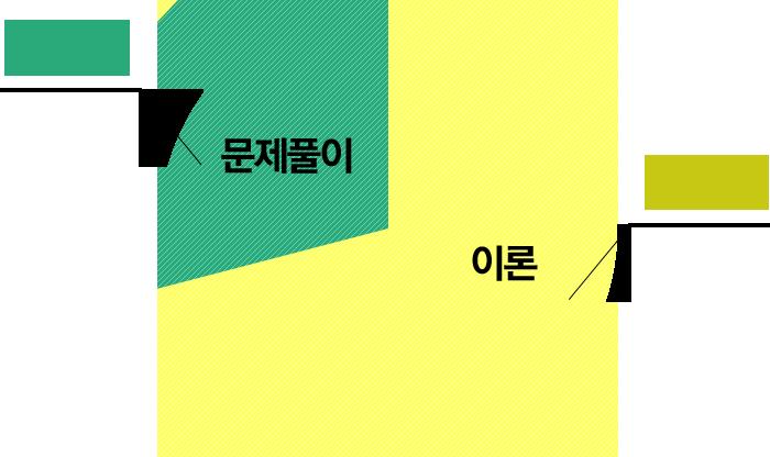 문제풀이:30%_이론:70%